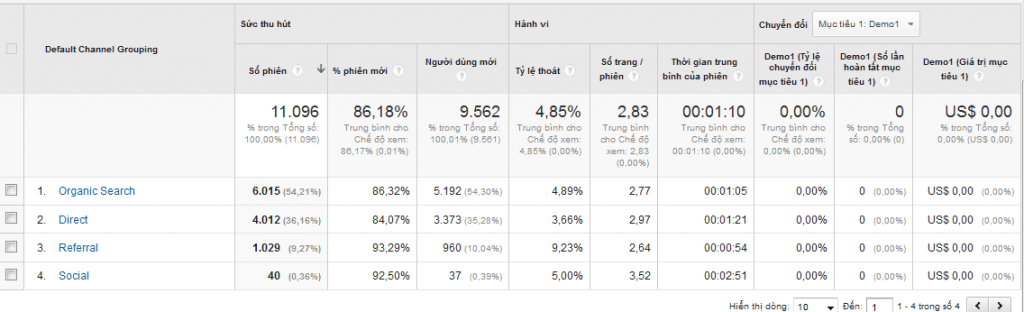 Google-analytics-02